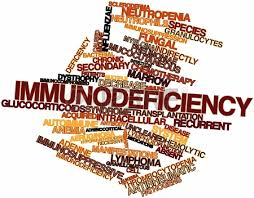 182 B.E.S.T. Treatment of Immunodeficiency: Read more...