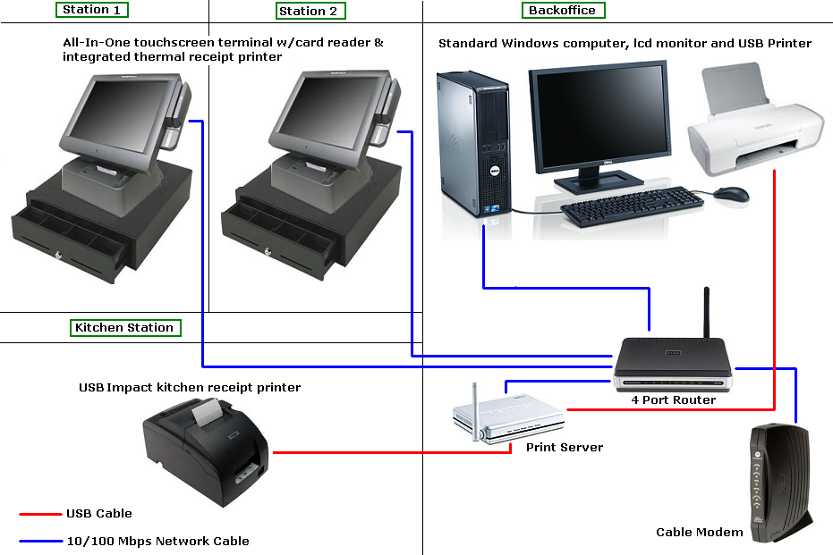 pos 421 windows server networking Download presentation powerpoint slideshow about ' pos 421 bright tutoring/pos421com' - bvr11 download now an image/link below is provided (as is) to download presentation.