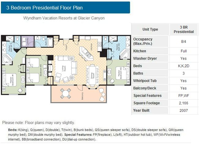03 20 03 22 3 Bedroom Presidential 2 Nights Check In Sun Checkout Tue Sleeps 8