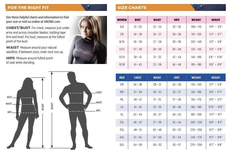 Résultats de recherche d'images pour «akona wetsuit size chart»