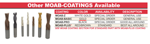 SOLID CARBIDE MOAB-COATINGS