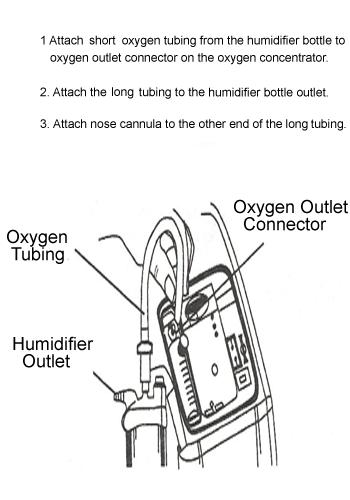 O2E2 with Accessories