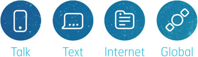 talk - text - internet - global